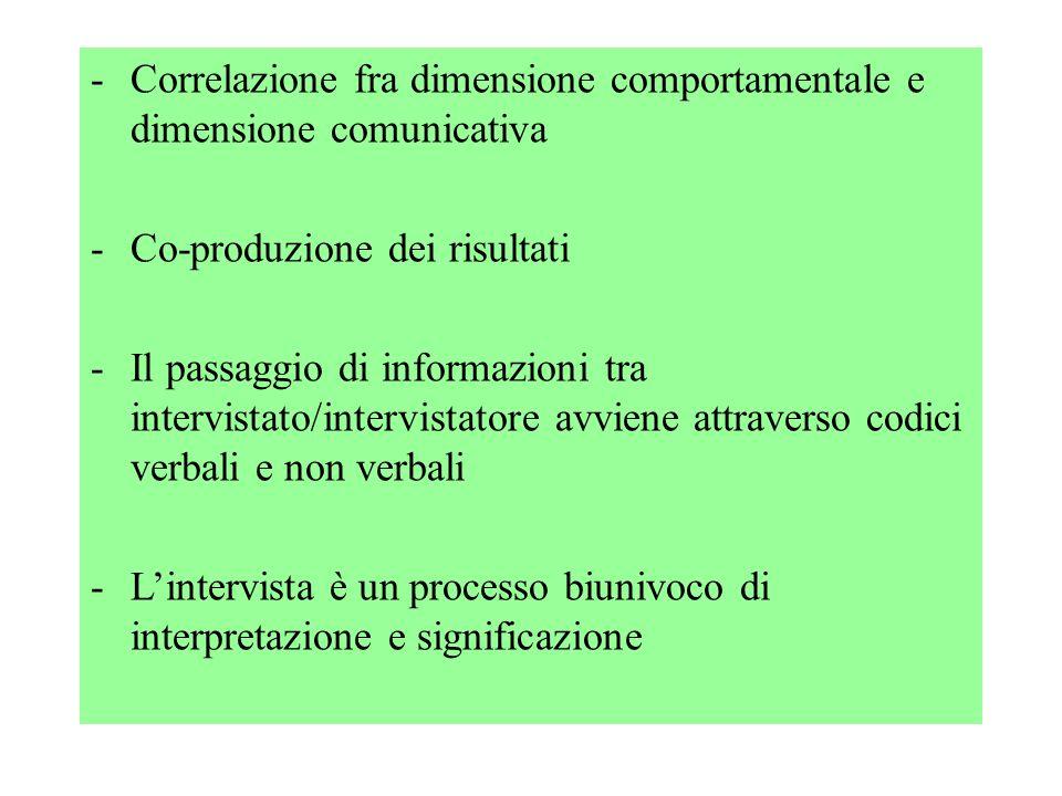 Correlazione fra dimensione comportamentale e dimensione comunicativa