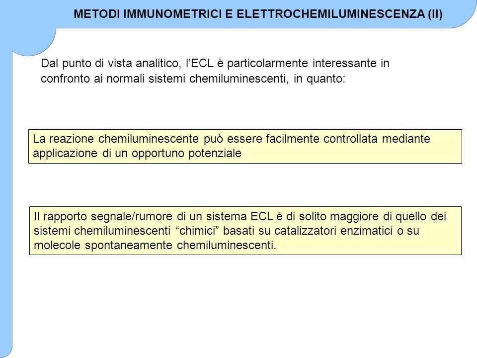 METODI IMMUNOMETRICI E ELETTROCHEMILUMINESCENZA (II)