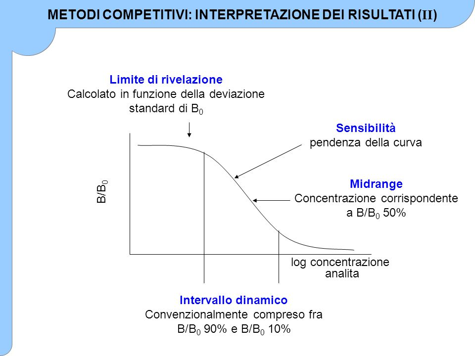 METODI COMPETITIVI: INTERPRETAZIONE DEI RISULTATI (II)