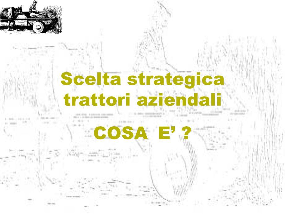Scelta strategica trattori aziendali