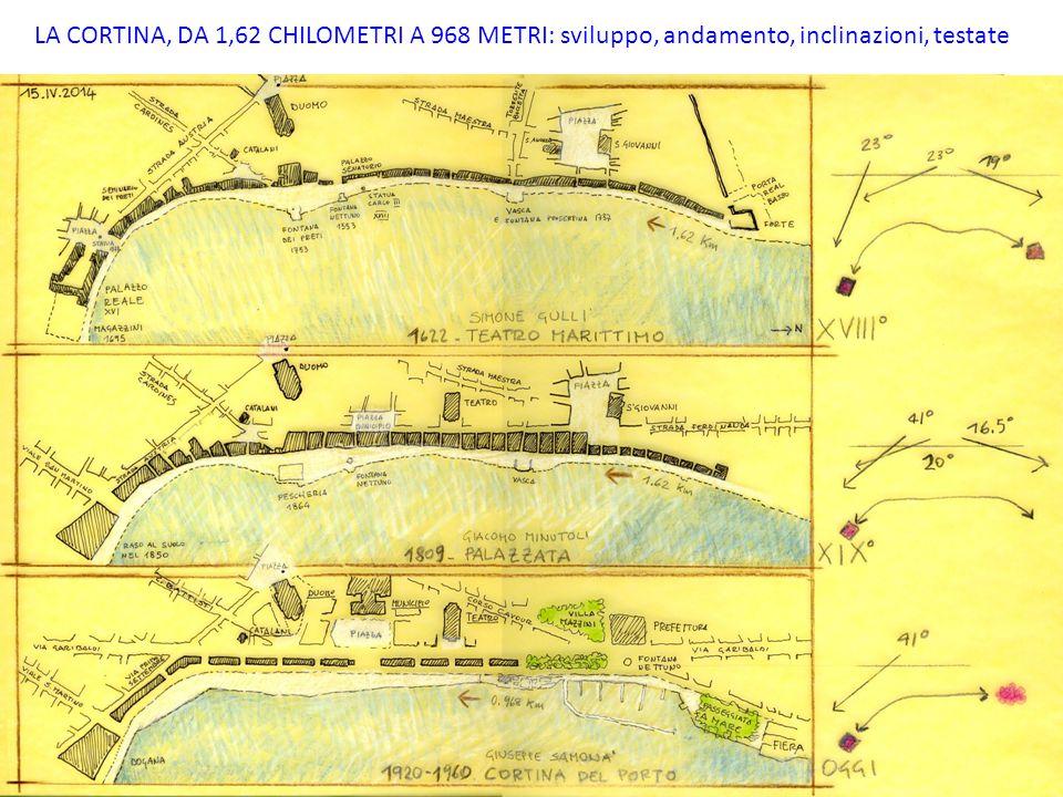 LA CORTINA, DA 1,62 CHILOMETRI A 968 METRI: sviluppo, andamento, inclinazioni, testate