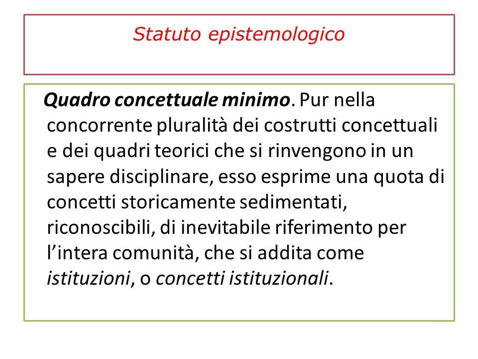 Statuto epistemologico