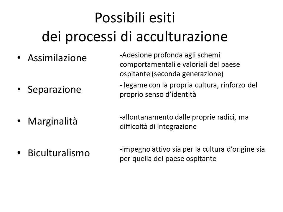 Possibili esiti dei processi di acculturazione