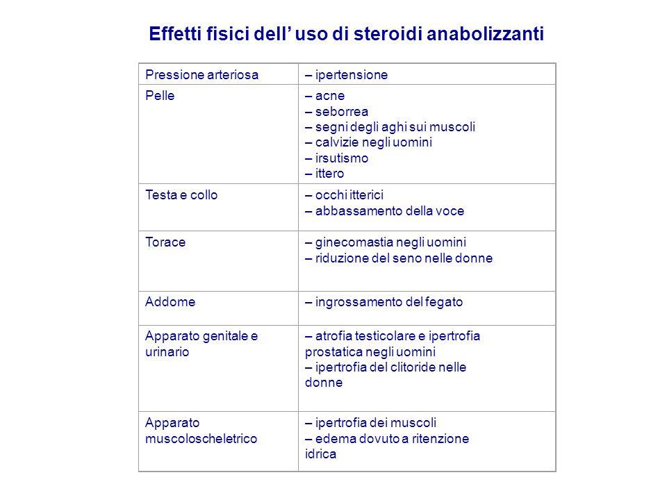 Effetti fisici dell' uso di steroidi anabolizzanti