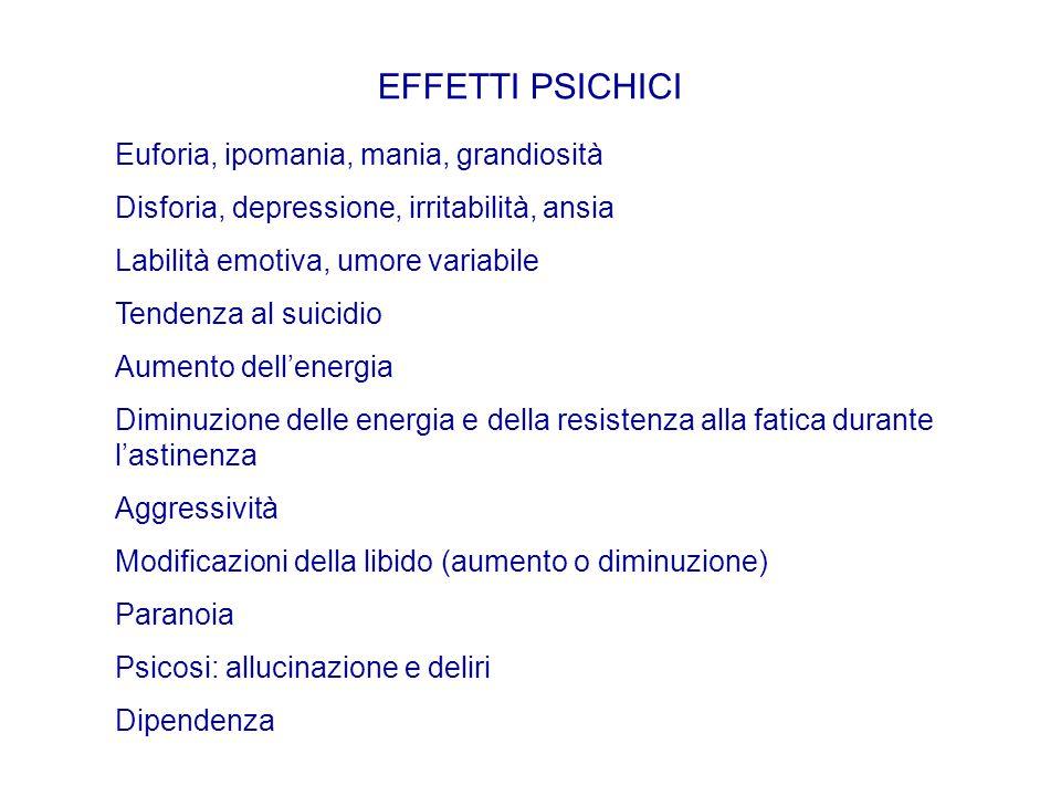 EFFETTI PSICHICI Euforia, ipomania, mania, grandiosità