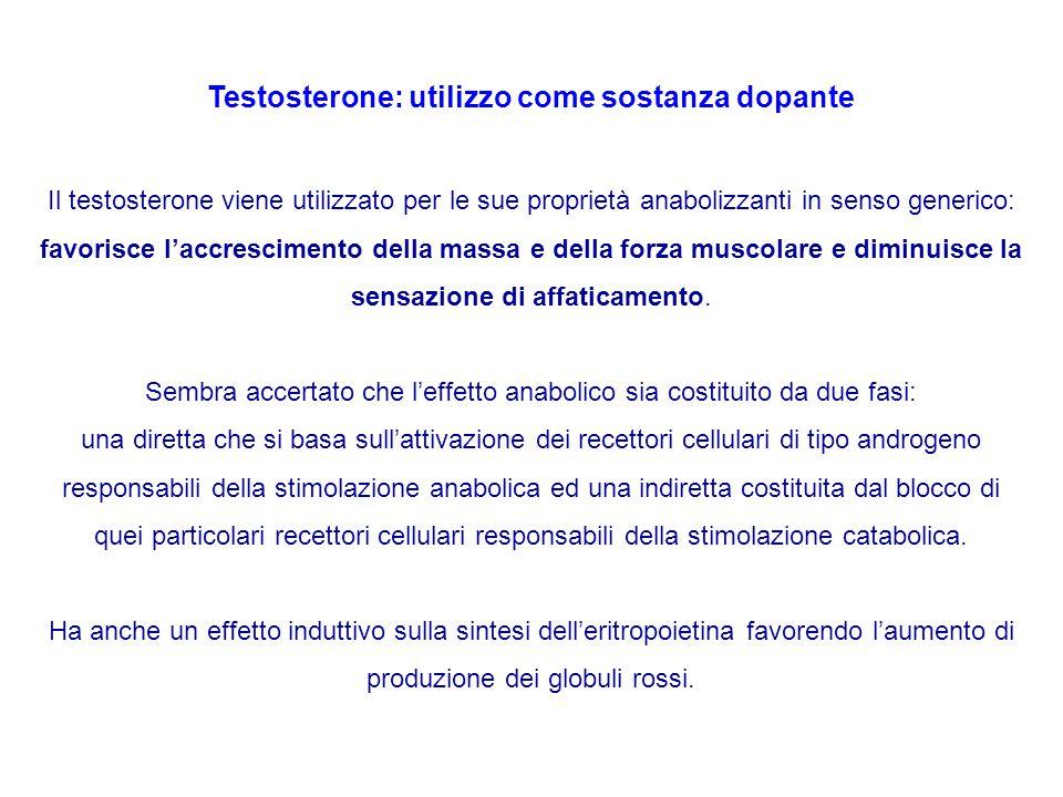 Testosterone: utilizzo come sostanza dopante