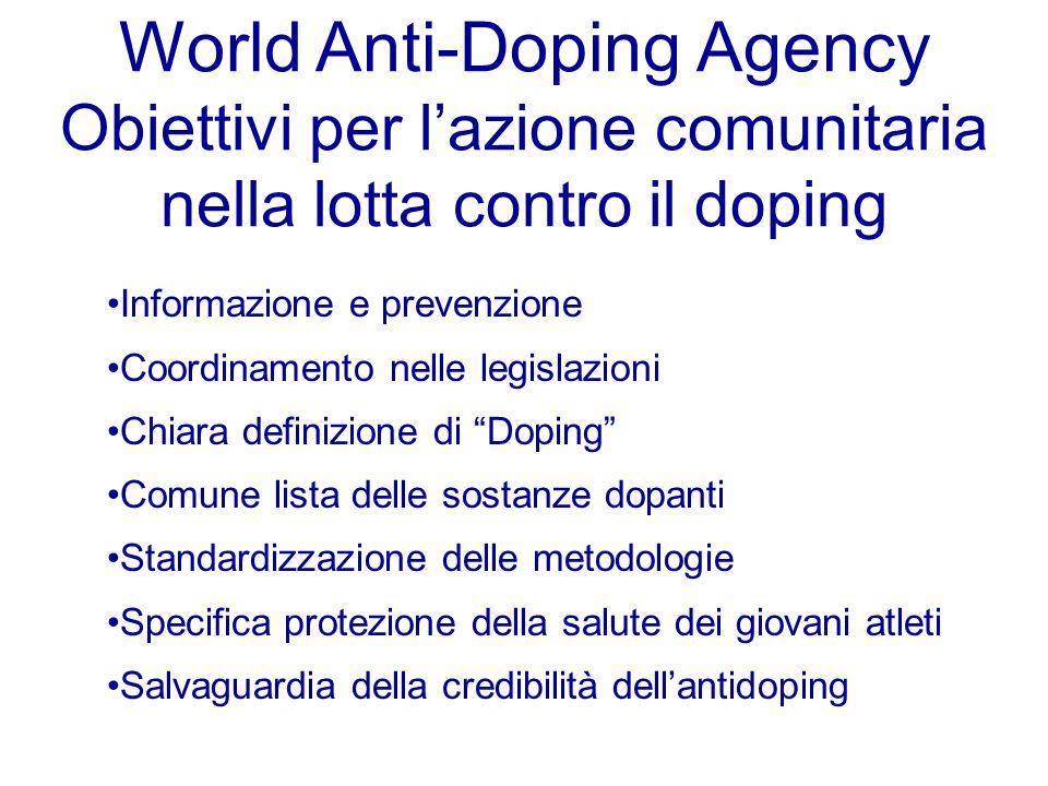 Farmaci e sport cenni storici sull abuso ppt scaricare for Definizione della lista punch
