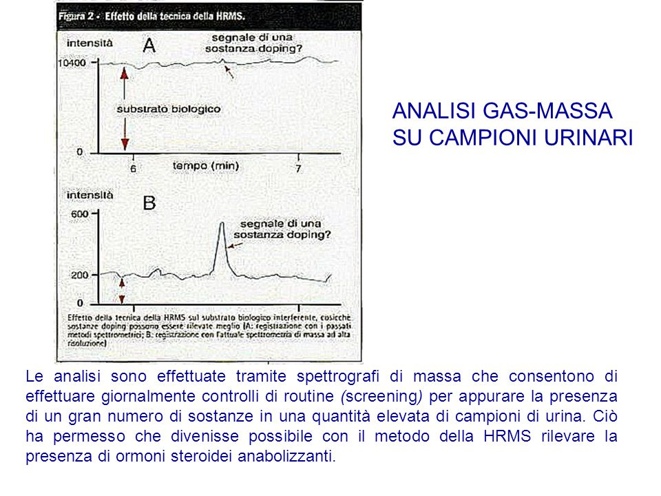ANALISI GAS-MASSA SU CAMPIONI URINARI