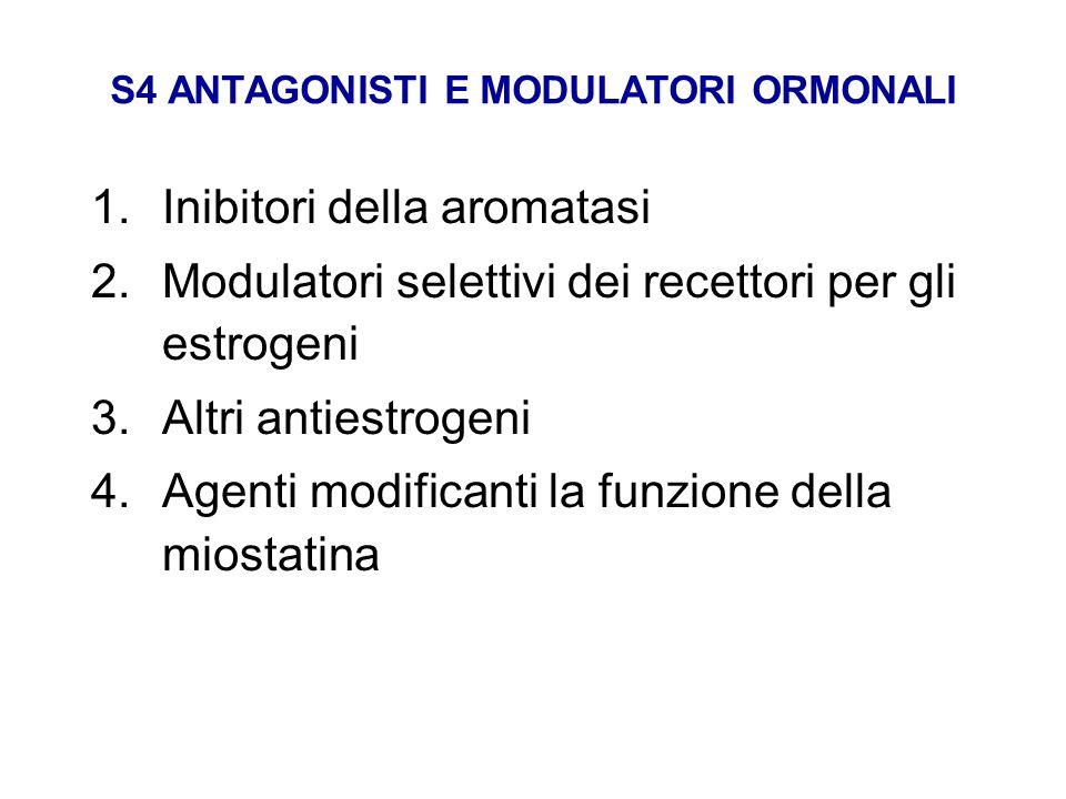 S4 ANTAGONISTI E MODULATORI ORMONALI