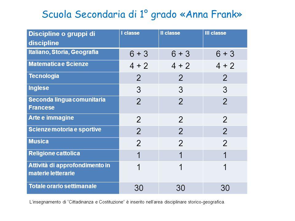 Scuola Secondaria di 1° grado «Anna Frank»