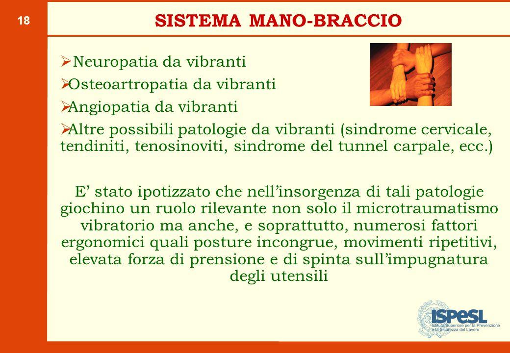 CORPO INTERO Patologie del rachide lombare Disturbi cervico-brachiali