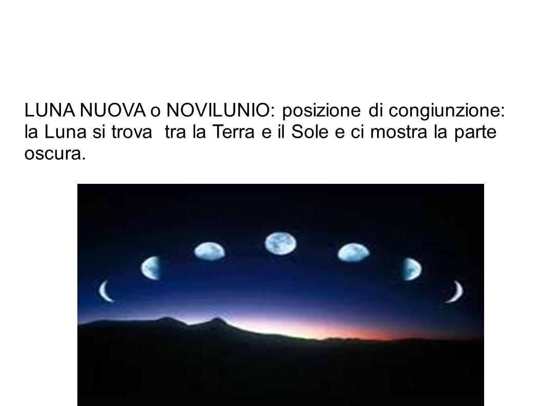 LUNA NUOVA o NOVILUNIO: posizione di congiunzione: la Luna si trova tra la Terra e il Sole e ci mostra la parte oscura.