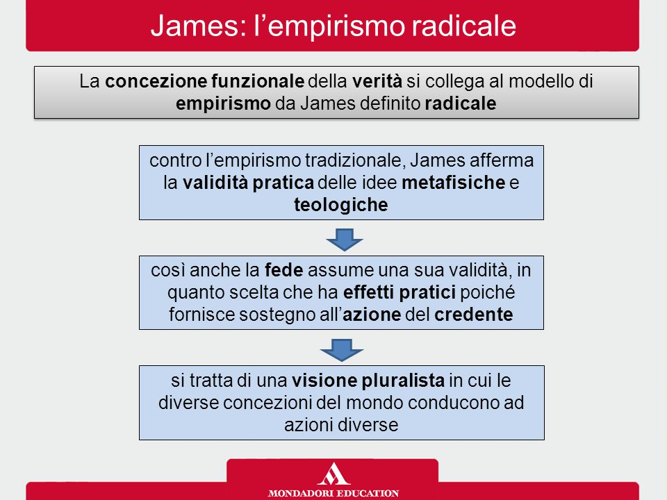 James: l'empirismo radicale