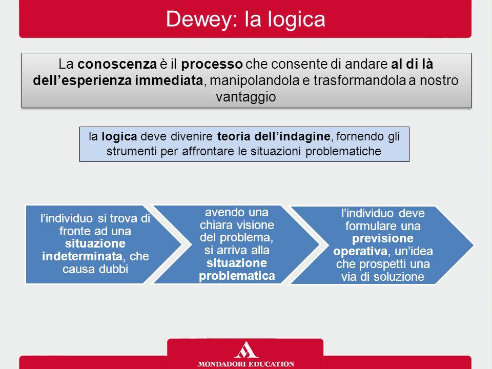 Dewey: la logica