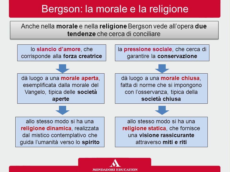 Bergson: la morale e la religione