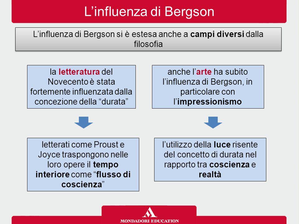 L'influenza di Bergson