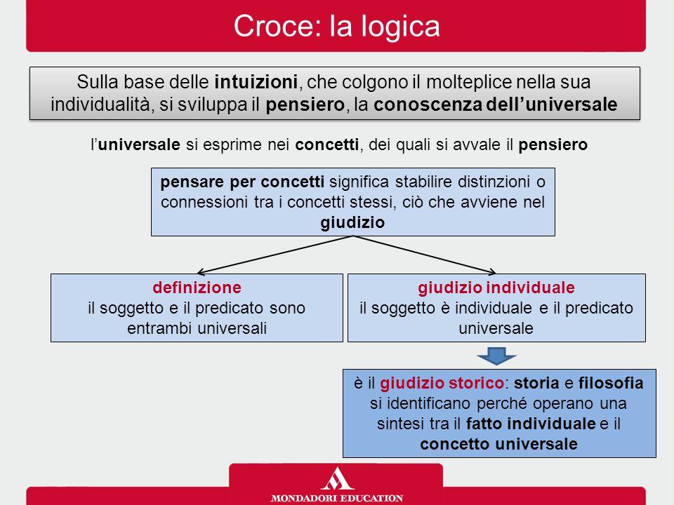 Croce: la logica