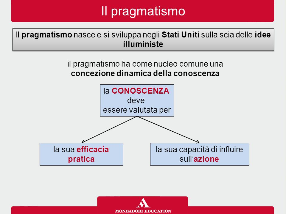 Il pragmatismo Il pragmatismo nasce e si sviluppa negli Stati Uniti sulla scia delle idee illuministe.