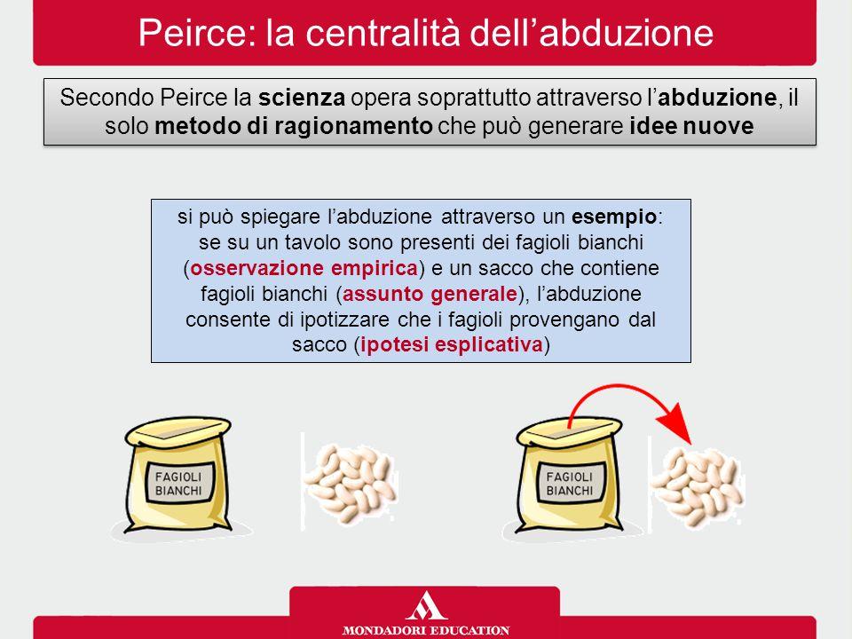 Peirce: la centralità dell'abduzione