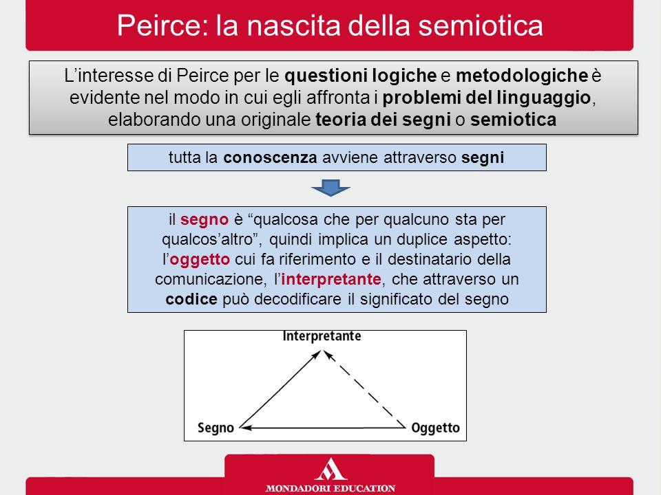 Peirce: la nascita della semiotica