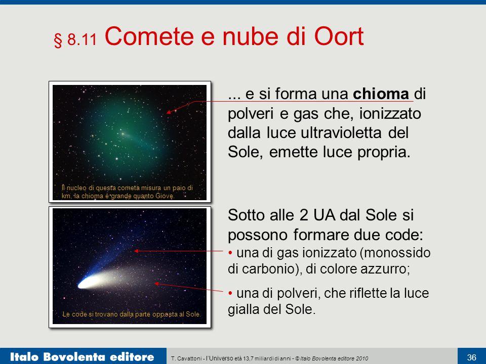 Sotto alle 2 UA dal Sole si possono formare due code: