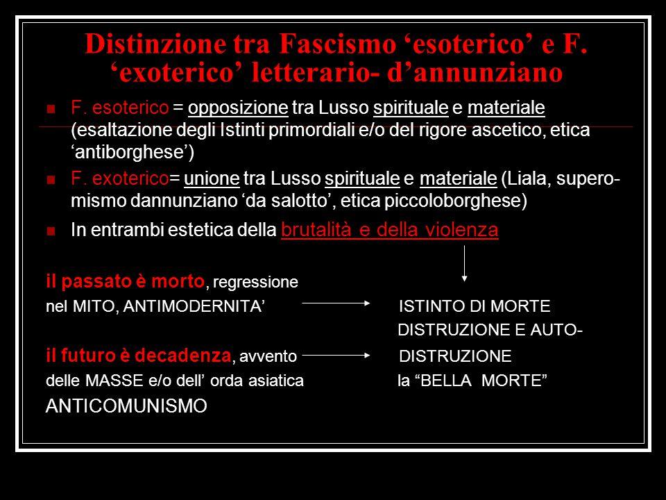 Distinzione tra Fascismo 'esoterico' e F