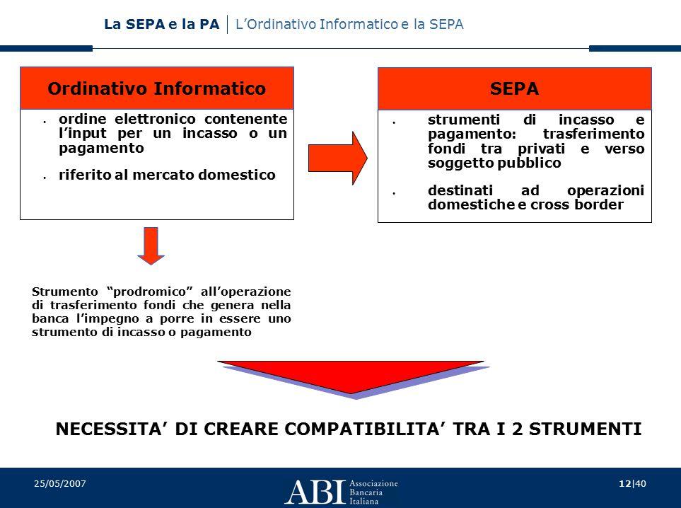 L'Ordinativo Informatico e la SEPA