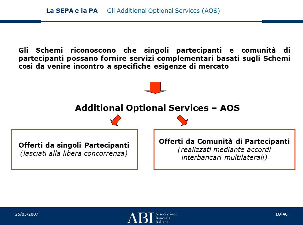 Gli Additional Optional Services (AOS)