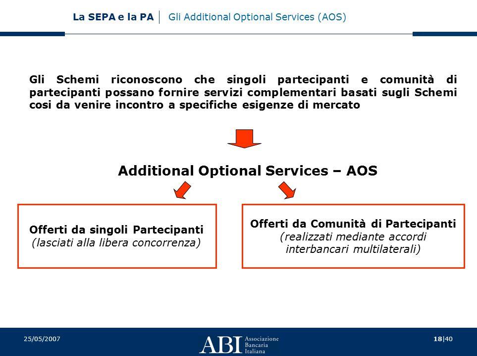 Gli Additional Optional Services (AOS)