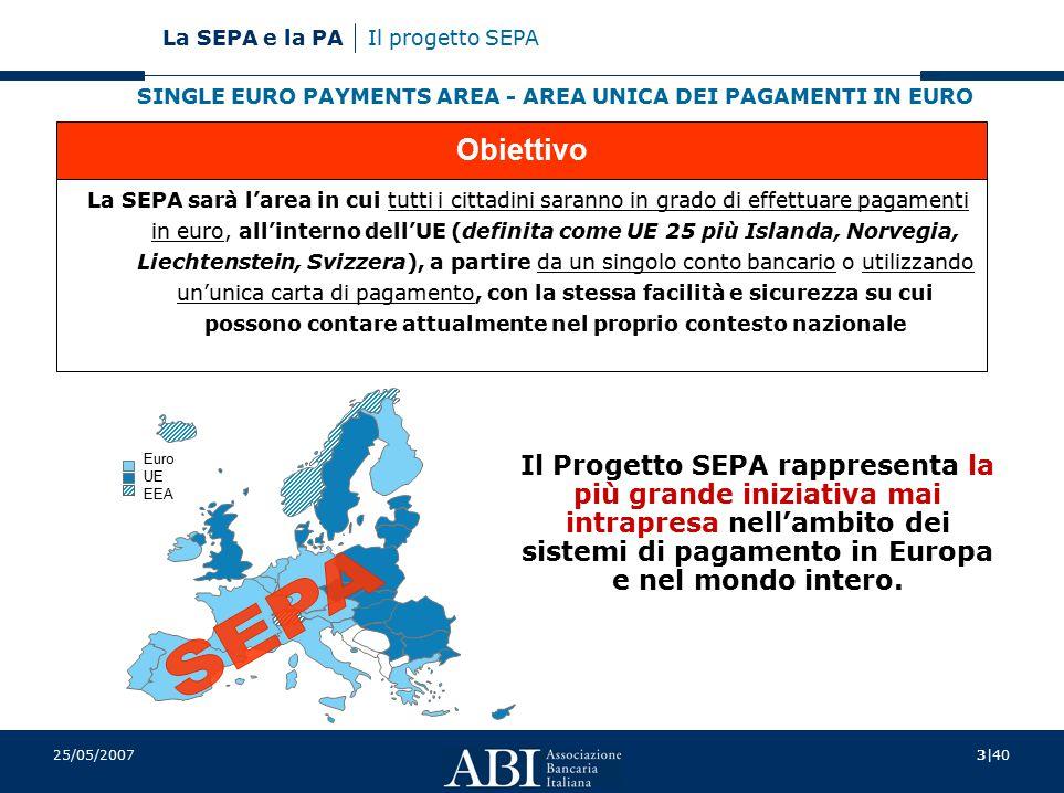 SINGLE EURO PAYMENTS AREA - AREA UNICA DEI PAGAMENTI IN EURO