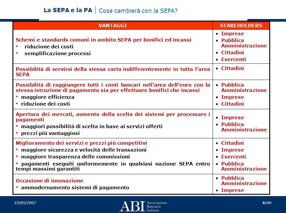 Cosa cambierà con la SEPA