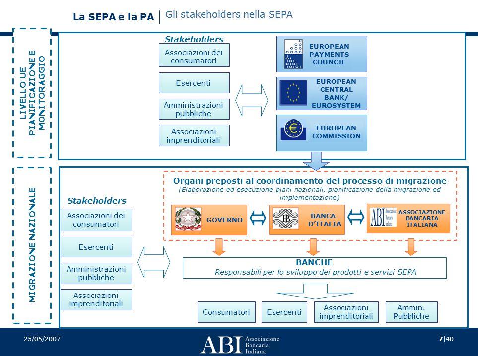 Gli stakeholders nella SEPA