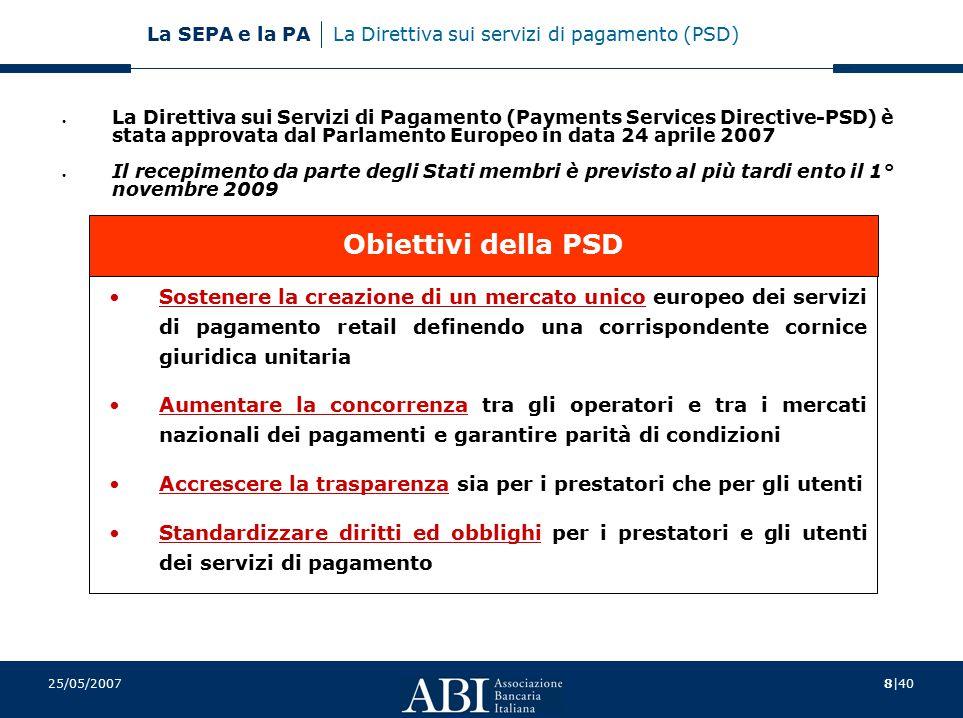 La Direttiva sui servizi di pagamento (PSD)