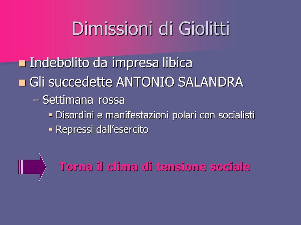 Dimissioni di Giolitti
