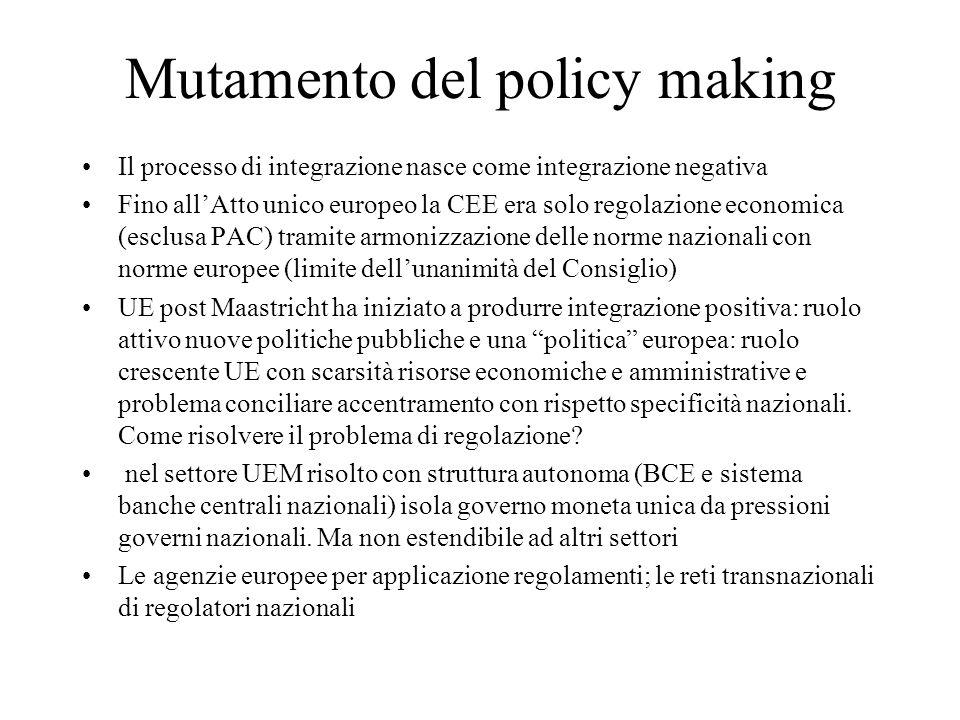 Mutamento del policy making