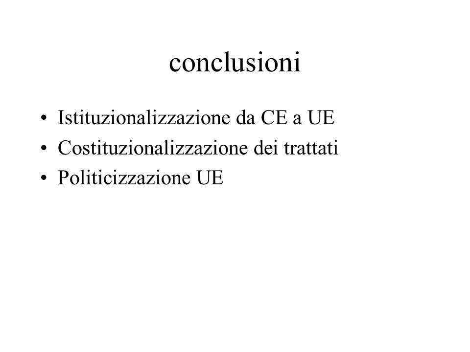 conclusioni Istituzionalizzazione da CE a UE
