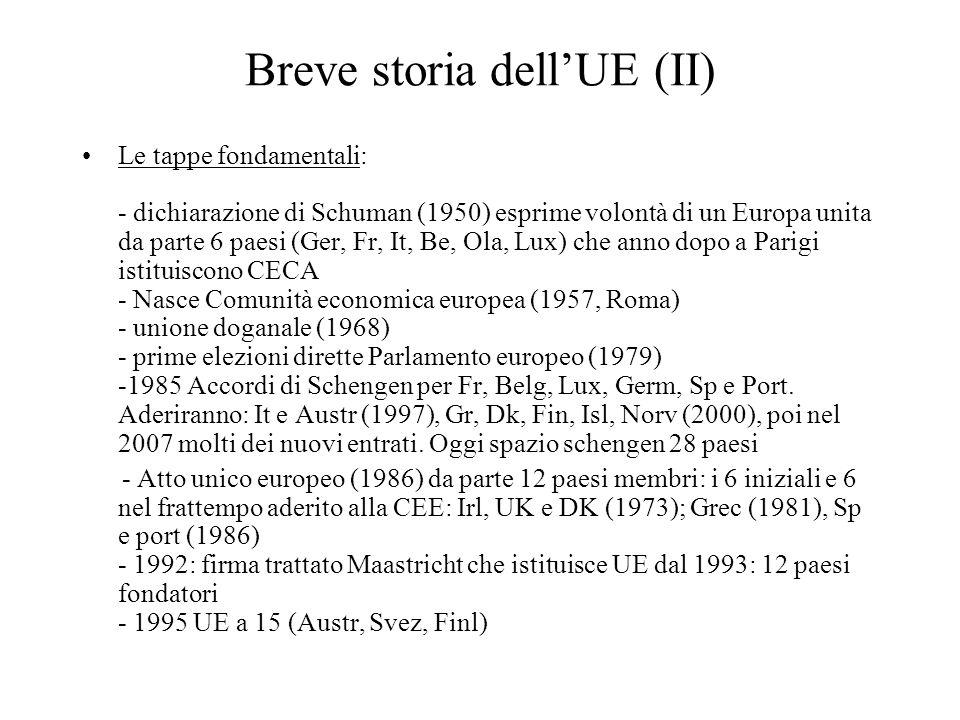 Breve storia dell'UE (II)