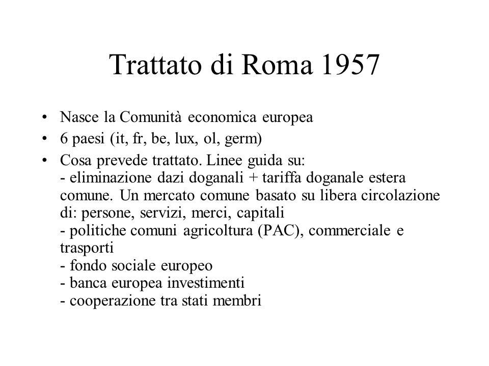 Trattato di Roma 1957 Nasce la Comunità economica europea