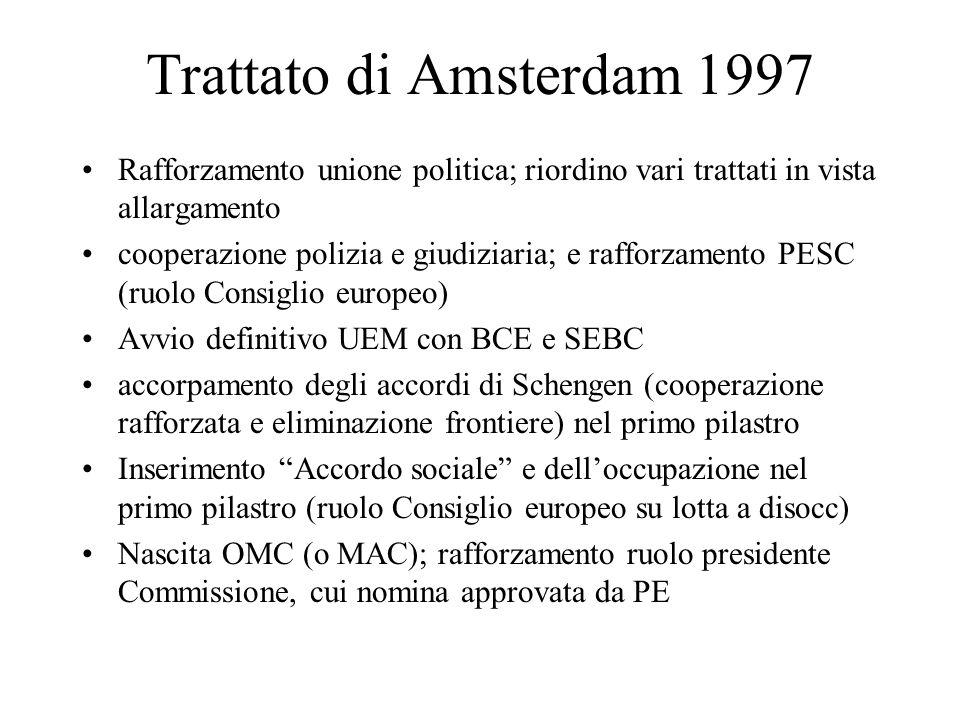 Trattato di Amsterdam 1997 Rafforzamento unione politica; riordino vari trattati in vista allargamento.