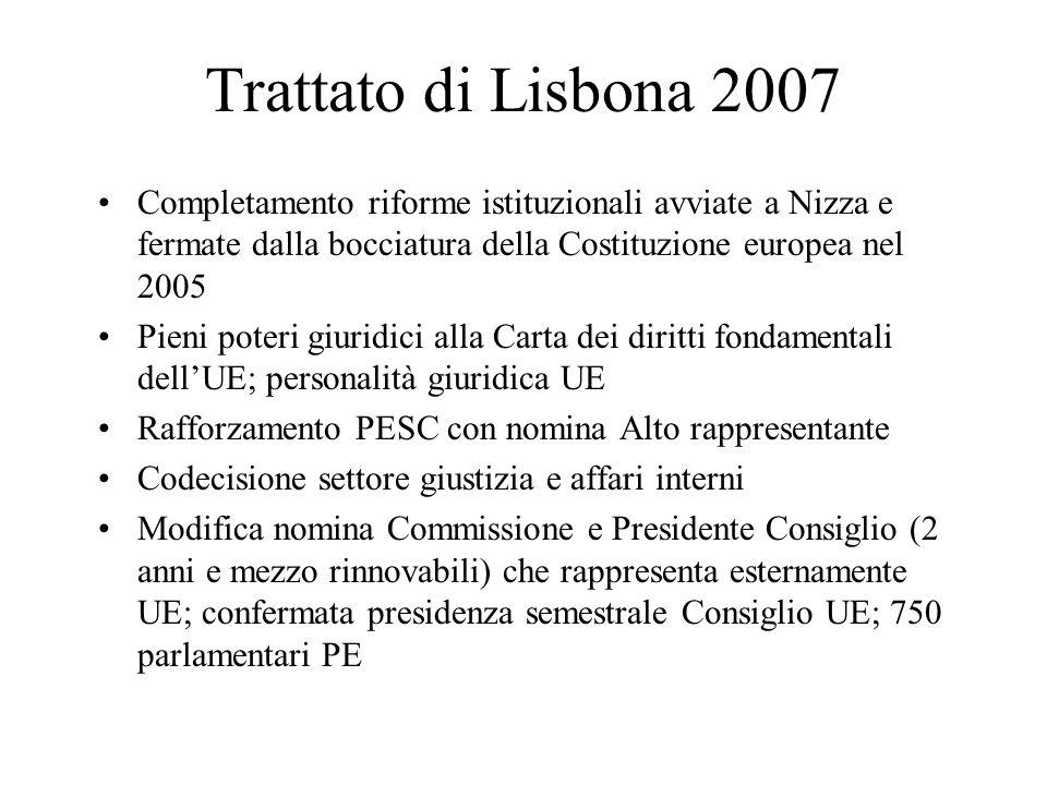 Trattato di Lisbona 2007 Completamento riforme istituzionali avviate a Nizza e fermate dalla bocciatura della Costituzione europea nel 2005.