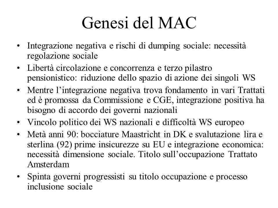Genesi del MAC Integrazione negativa e rischi di dumping sociale: necessità regolazione sociale.