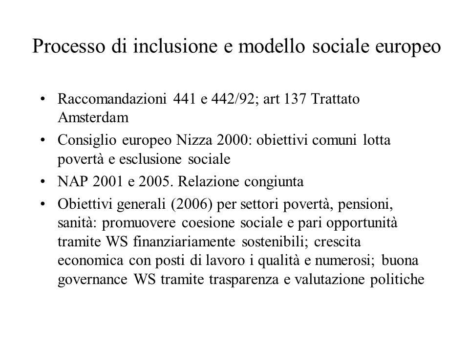 Processo di inclusione e modello sociale europeo
