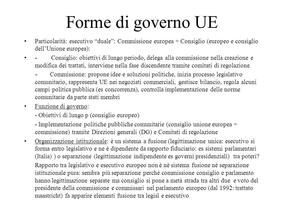 Forme di governo UE Particolarità: esecutivo duale : Commissione europea + Consiglio (europeo e consiglio dell'Unione europea):