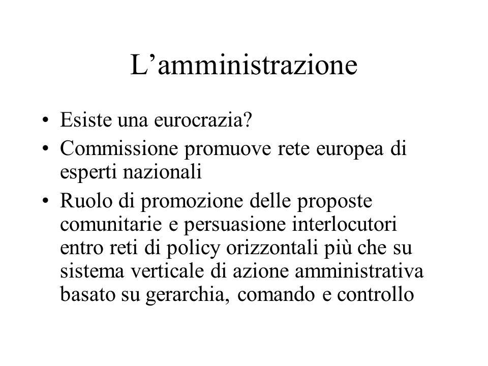 L'amministrazione Esiste una eurocrazia