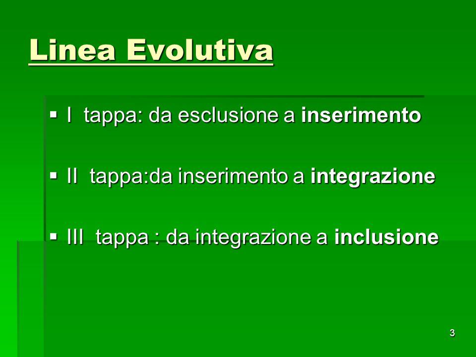 Linea Evolutiva I tappa: da esclusione a inserimento