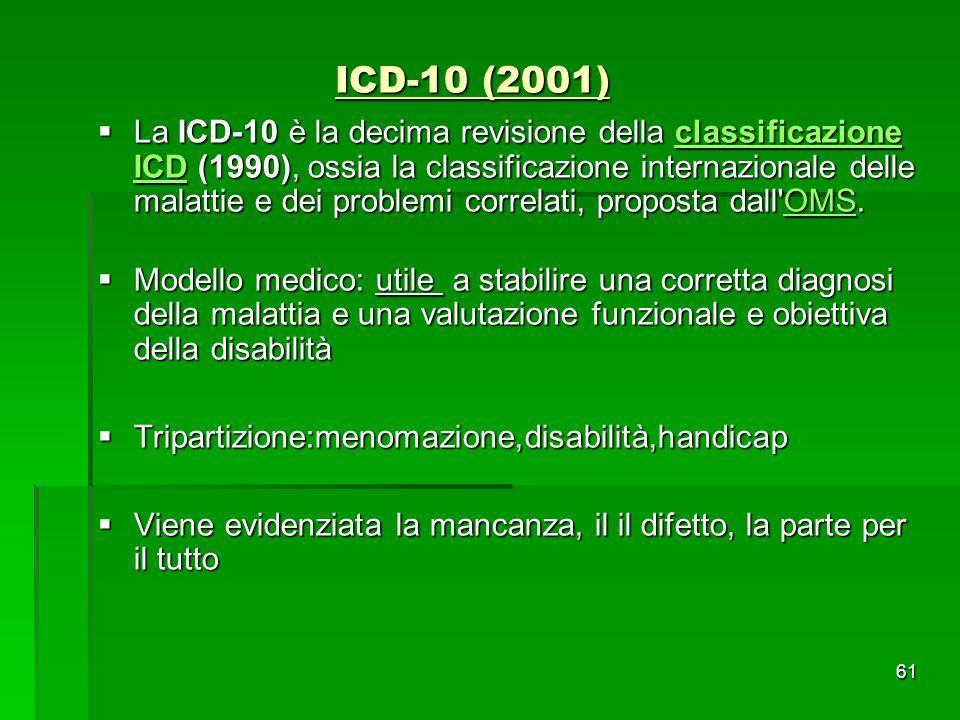 ICD-10 (2001)