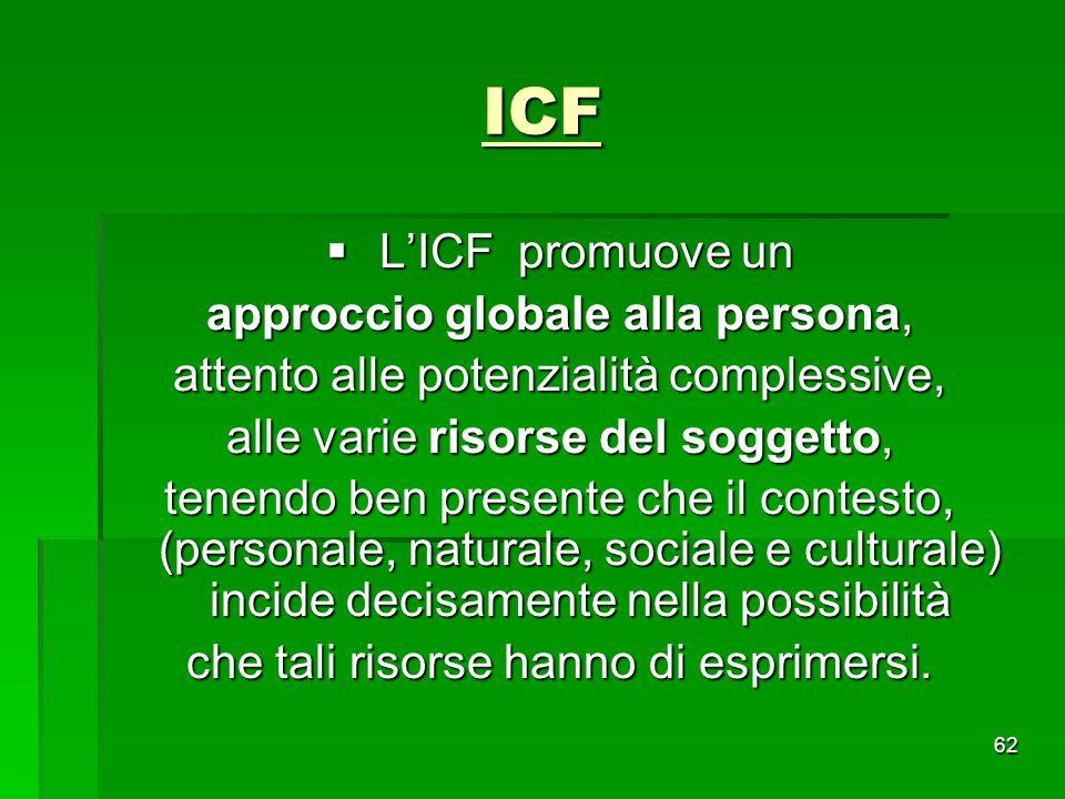 ICF L'ICF promuove un approccio globale alla persona,