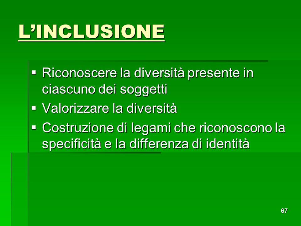 L'INCLUSIONE Riconoscere la diversità presente in ciascuno dei soggetti. Valorizzare la diversità.