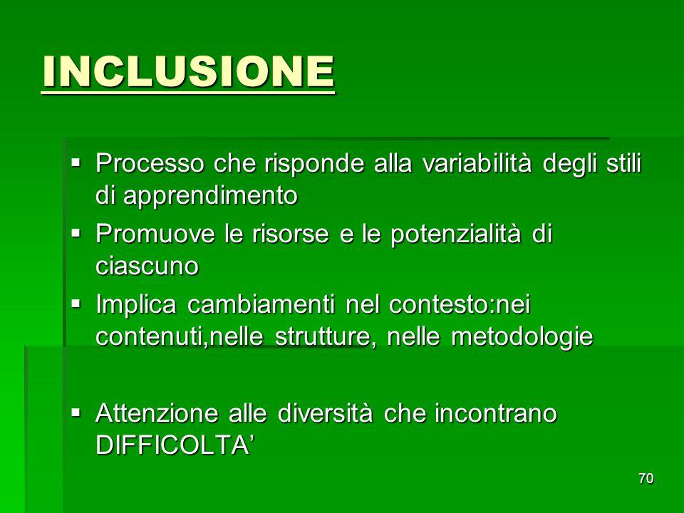 INCLUSIONE Processo che risponde alla variabilità degli stili di apprendimento. Promuove le risorse e le potenzialità di ciascuno.
