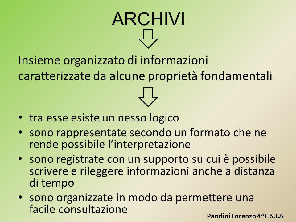 ARCHIVI Insieme organizzato di informazioni